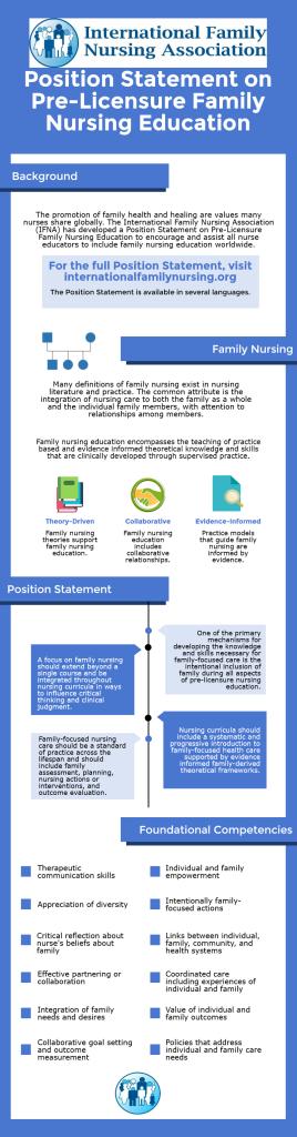 ifna-nursing-education-infographic