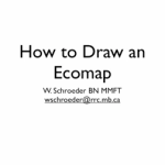 YouTube Video: How to Draw Ecomaps
